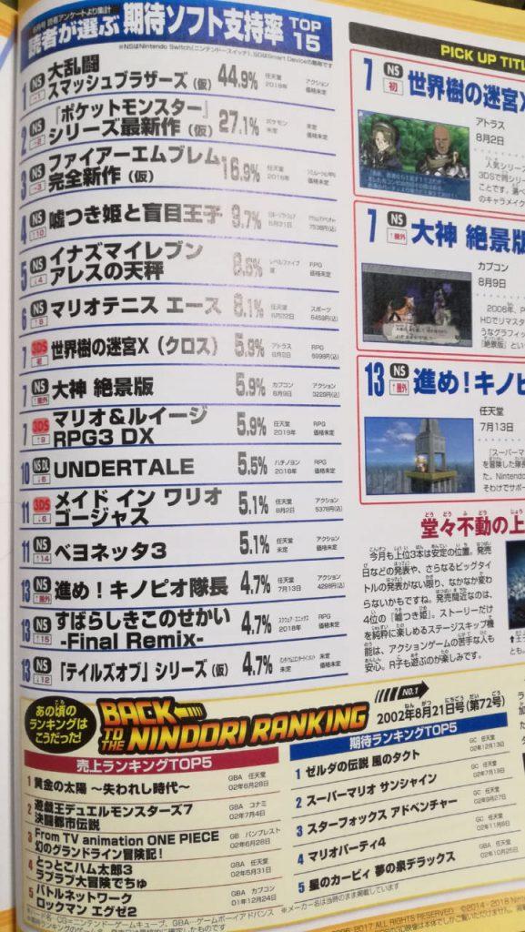 6Ya94ni 577x1024 - 日本一ソフトウェア最新作『嘘つき姫と盲目王子』、定価7538円でクリアまでなんと3時間!