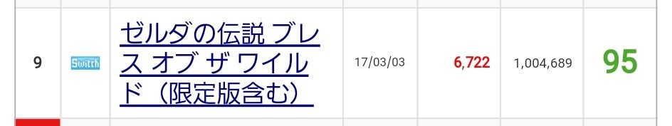 IzAXn2D - 【祝】「ゼルダの伝説 ブレス オブ ザ ワイルド」Switch版パッケージ100万本突破!!!!!!!!