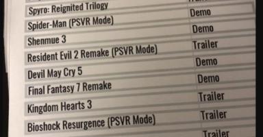 SonyのE3内容が流出、ブラッドボーン2やDMC5、バイオハザード3VRを発表か