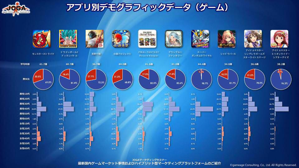 YNJkVaM 【何故?】「アズレン」「PUBG」「荒野行動」「fortnite 」 中国産ゲームを楽しむ日本の若者達