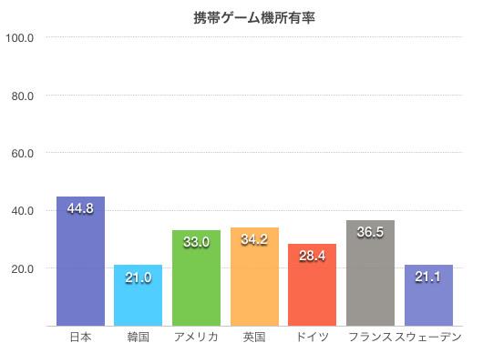 deFtyJI 【何故?】「アズレン」「PUBG」「荒野行動」「fortnite 」 中国産ゲームを楽しむ日本の若者達