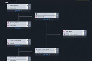 opc season2 300x200 - 【eスポーツ】FPSでまた快挙!Overwatch日本勢が韓国チームを破って初の決勝進出