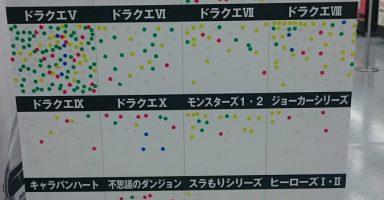 4JQQDGK 384x200 - 【画像】「どのドラクエが好き?」のアンケート結果がなかなか興味深いと話題に