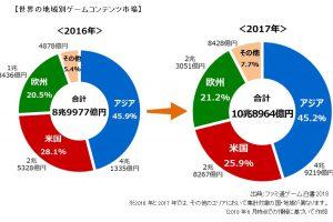 gd 363320  300x200 - 【朗報】PCゲーム市場、とんでもない急成長をしてしまう