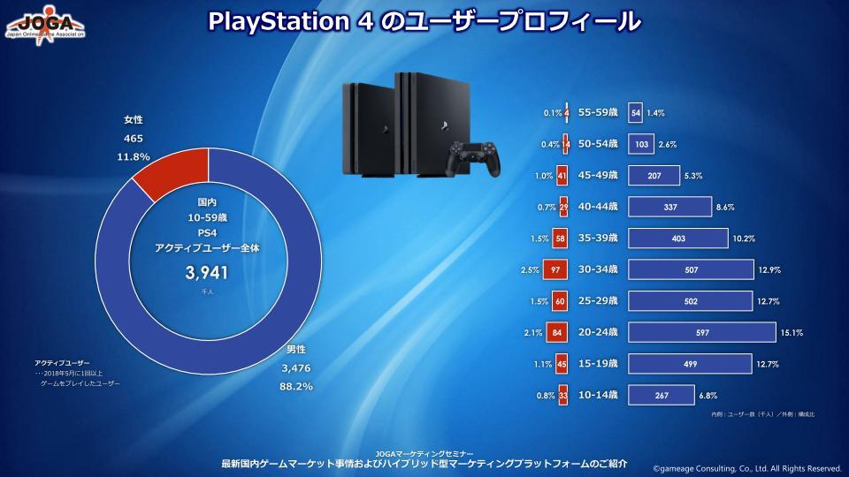 008 TSUTAYA「ニンテンドーオンライン利用権は売れ行き好調。PSと違い12ヶ月利用券が一番売れている。」
