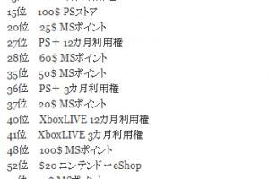 f81fd2e4c52864042852c112ce927ae2 18 300x200 - 【悲報】Nintendo Switch Online、見事にコケる
