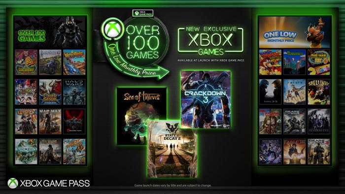 img2962 01 - 【朗報】マイクロソフト、xbox用サービス「Xbox Game Pass」のPC版も開始。これで箱も不要に