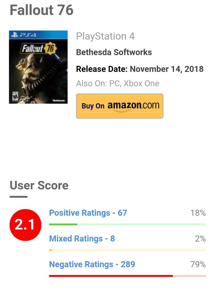 5 9 - 【悲報】Fallout 76、びっくりするぐらい盛り上がってない・・・ どうしてこうなった・・・