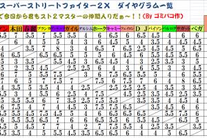 9a889702b6dc73e2ca6c7ce229f1e487 300x200 - スト2ってダルシムとバルログだけ異次元の性能だよな