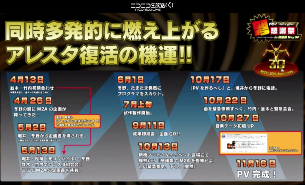 goAfQvV-1-1024x623 【速報】エスプレイド移植&アレスタ新作発売決定