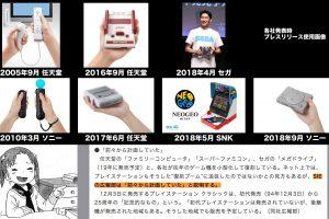 s7M2mGo 300x200 - ソニー「PS Classicはミニファミ発売のずっと前から開発していた、パクリではない」