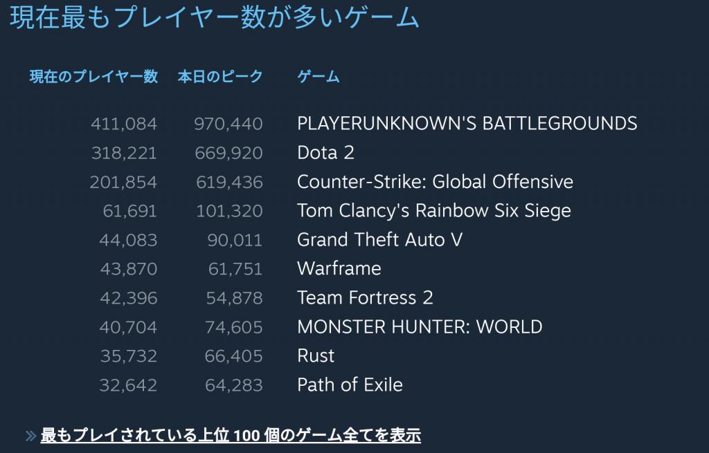 IvX27e5 1024x655 - PS4「期待の新作ゲーム発売!!」Steam「あ、同時発売でこっちは劣化なしで快適です」
