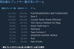 IvX27e5 300x200 - PS4「期待の新作ゲーム発売!!」Steam「あ、同時発売でこっちは劣化なしで快適です」