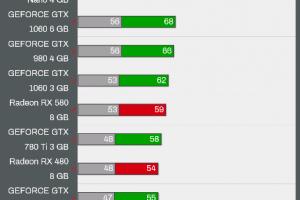 T4unGTl 300x200 - 【悲報】PS4で発売されたソフト657本。そのうちswitchマイクラより売れたソフト3本…
