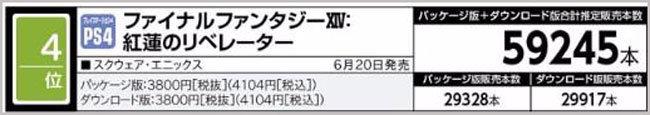 TKKL6wf - 【悲報】MMOは完全にオワコンなのか?ネクソンがマジで身売りへ