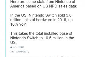 d099d886ed65ef765625779e628d2c5f 7 300x200 - Switch、アメリカの累計台数が1050万台に 同時期のPS4より22%多い