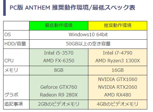hqzoXwc - 日本よこれが「PCゲーム」だ! 家ゲ、ソシャゲでは絶対再現不可グラフィックス「Anthem」まもなく爆誕