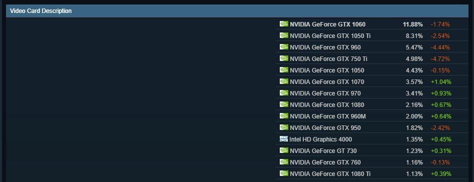 zFSzGQ0 - PS4「期待の新作ゲーム発売!!」Steam「あ、同時発売でこっちは劣化なしで快適です」