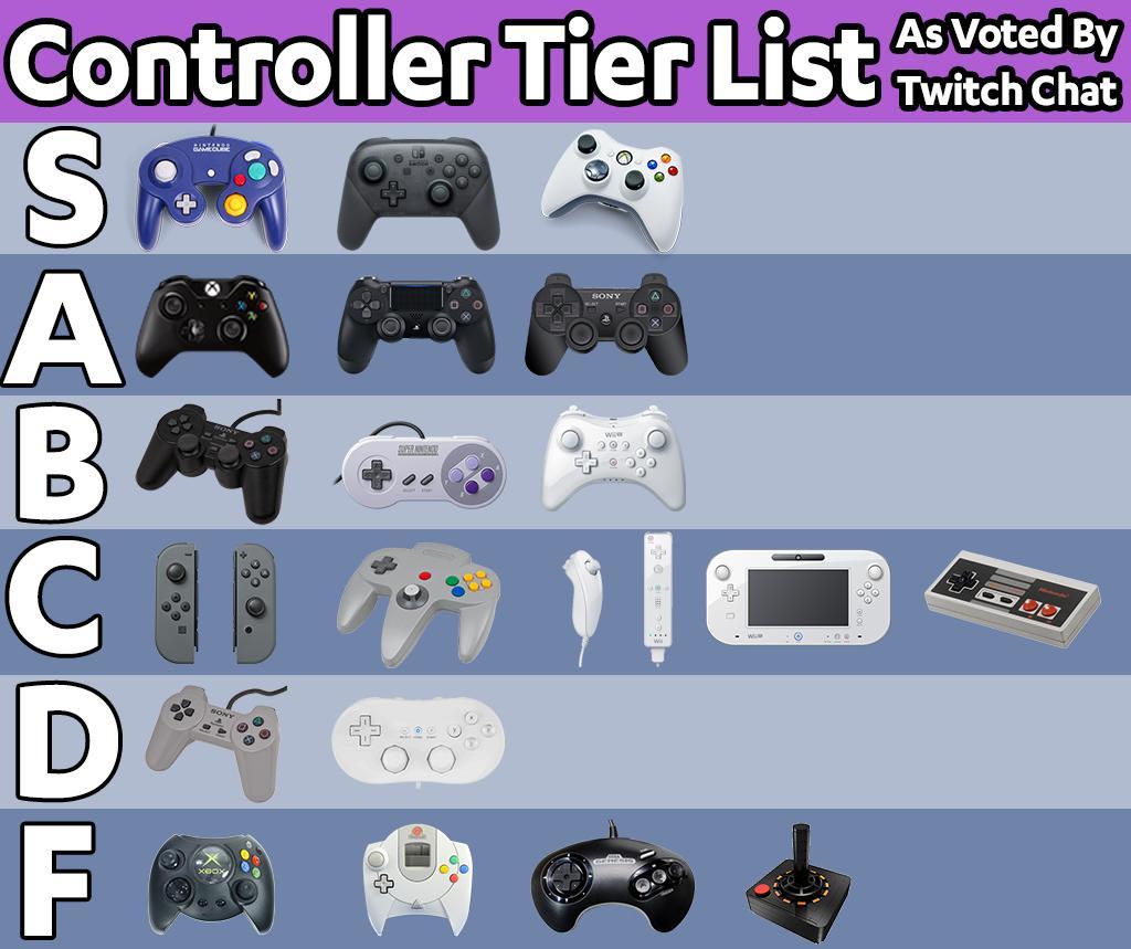 1 16 - 「ゲーム機のコントローラー最強」って何よ?