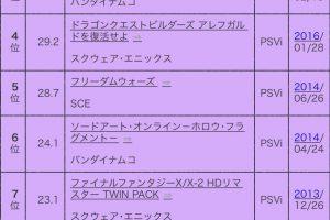 JetONKU 300x200 - 3月に出荷が完了したPlayStation Vitaのこれまでを振り返る - IGN Japan