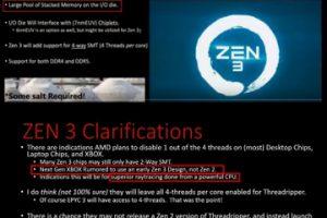 T35ZqfM 300x200 - XBOX2の詳細リーク Zen3+Arcturus搭載 12K240fps100万円のゲーミングPC()を超える性能に
