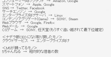 d099d886ed65ef765625779e628d2c5f 2 384x200 - マイクロソフトはxboxをやめてPCひとつでやったほうが絶対に強い、もう打倒PS4は諦めろ
