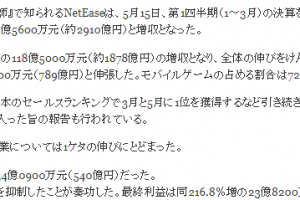 f81fd2e4c52864042852c112ce927ae2 12 300x200 - 中国ゲーム企業「NetEase」1~3月の売上3000億 営利550億、任天堂を余裕超え 何故日本は没落したか