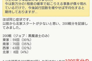 ovWvVcU 300x200 - スクエニ松田社長「オンラインゲーム部門は特にFF14が好調でユーザー数が伸びている」