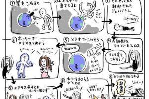 PVaEupB 300x200 - 【朗報】FF7のストーリーを10コマ漫画で表現した結果がこれ