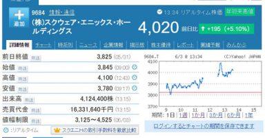 "sh kabu 01 384x200 - スクエニ・コロプラ株価が""かいしんの""伸び"