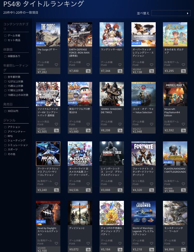 xQQ0pcN - 【速報】PSストア PS4DLランキング 1位ヒューマンフォールフラット