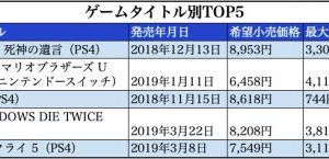 002 1 300x145 - 【電撃】PS4 週間ソフト売上ランキング(2019/7/8~7/14)