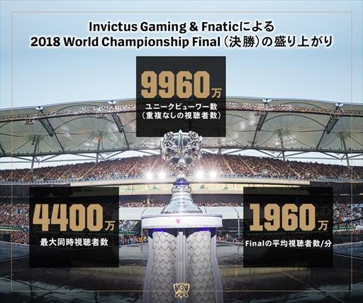002 2 - 【eスポーツ】フォートナイト世界大会で優勝した16歳少年、賞金3.3億円を手にする