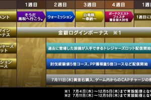 1 7 300x200 - 【悲報】大人気オンラインゲーム「ドラゴンズドグマオンライン」4周年を迎える前にサービス終了