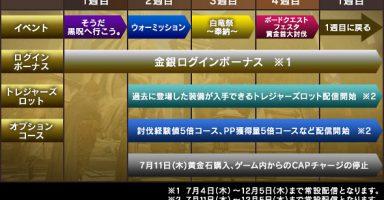 1 7 384x200 - 【悲報】大人気オンラインゲーム「ドラゴンズドグマオンライン」4周年を迎える前にサービス終了