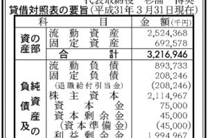 D ra2RTUIAAaNMJ 300x200 - モノリスソフト、最終利益2億7499万円 前期から倍増