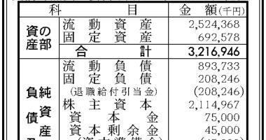 D ra2RTUIAAaNMJ 380x200 - モノリスソフト、最終利益2億7499万円 前期から倍増