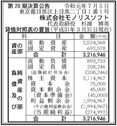 D ra2RTUIAAaNMJ - モノリスソフト、最終利益2億7499万円 前期から倍増