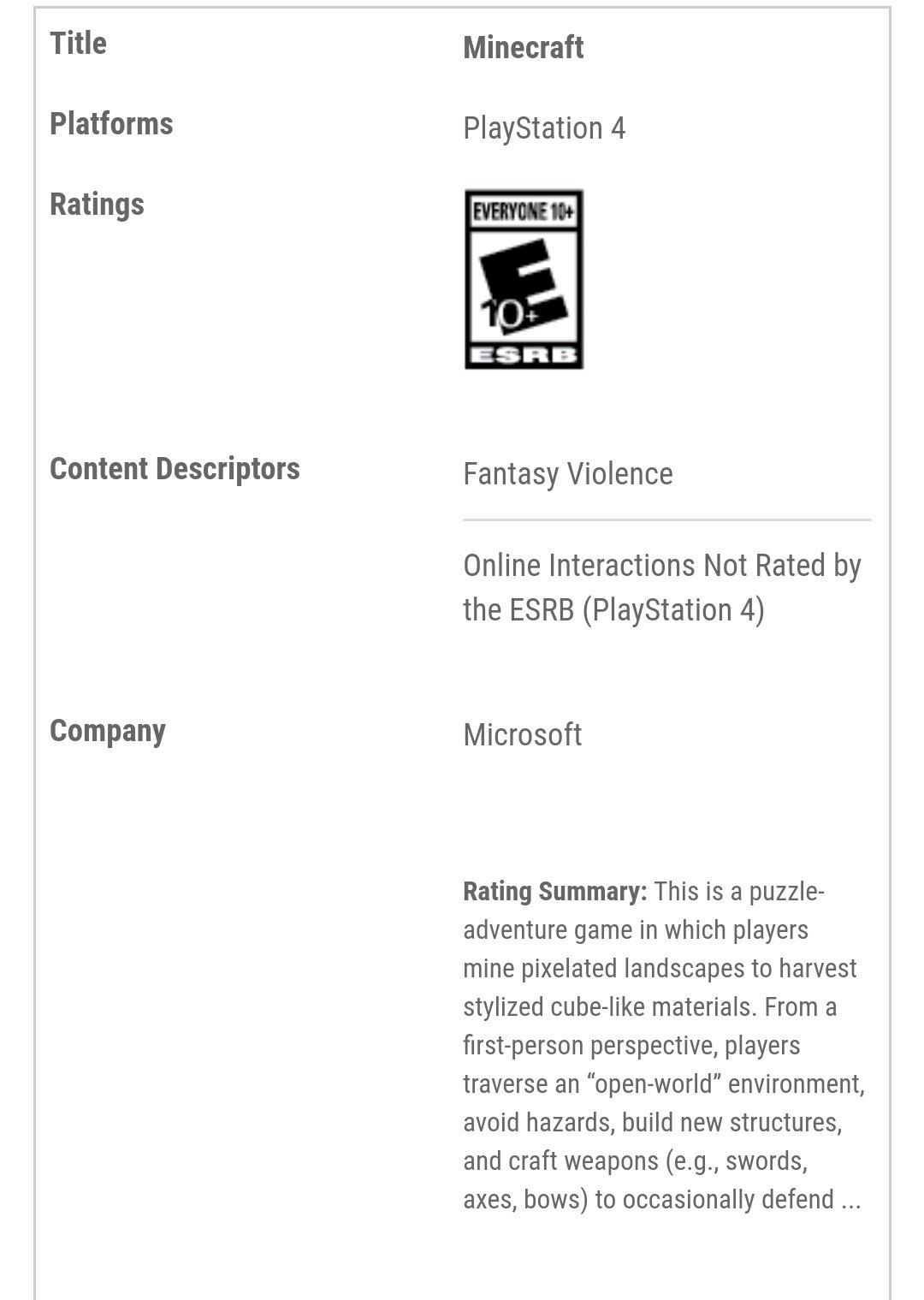 cY0FnVT - 【朗報】統合版MincraftのPS4版が北米レーティング機関に登録