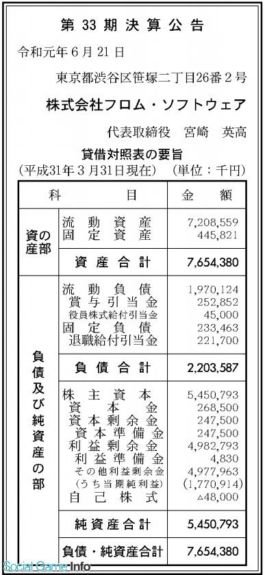 13941083045d47991e1a9fa0011 1564973352 - 【朗報】フロムソフトウェア SEKIROの成功により最終利益は17億7000万円、前期比3.6倍に
