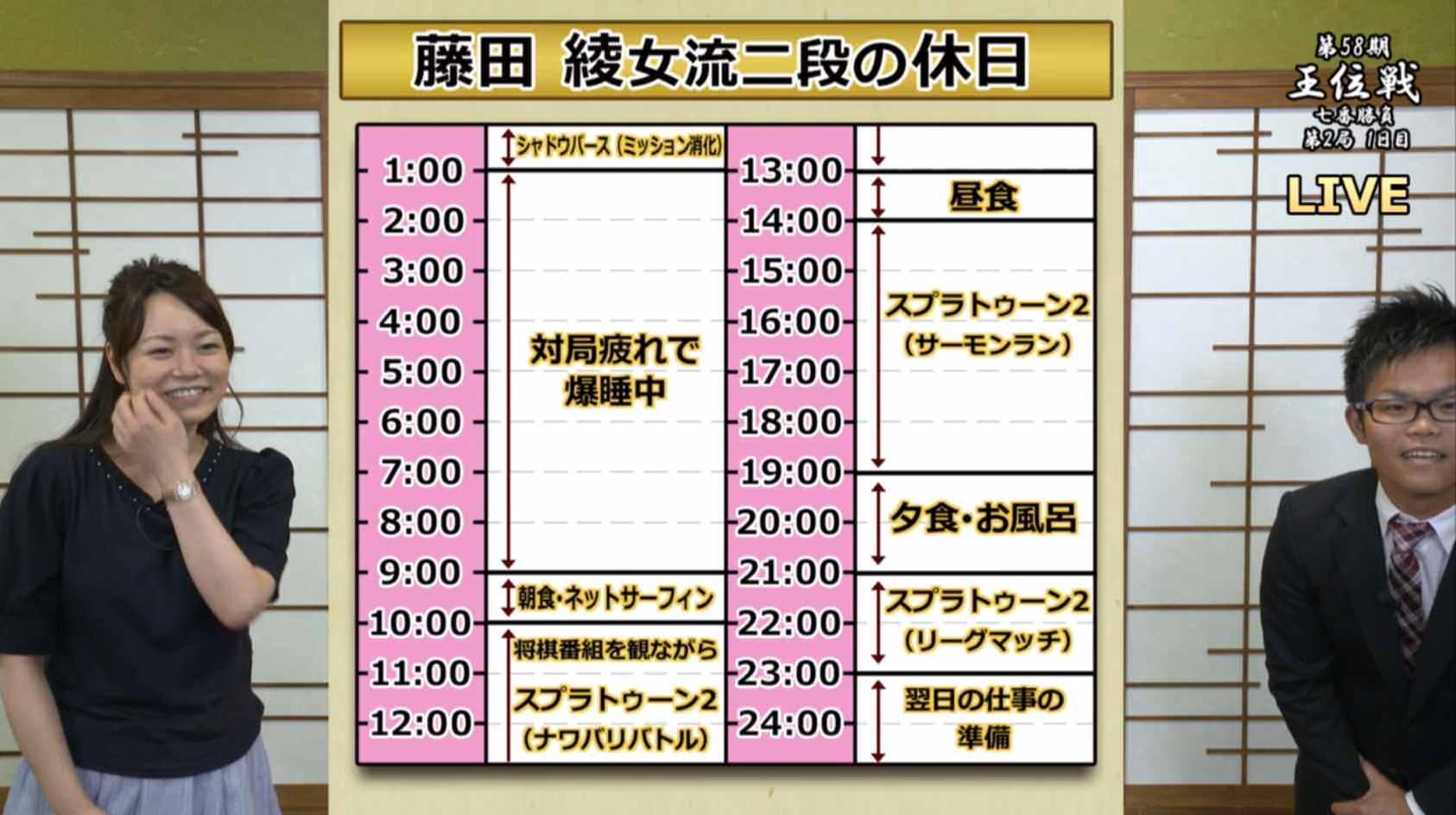 SrEd1Bq - 【画像】年収3億円プロゲーマーの一日がこちら、自由時間はたったの1時間。これもう奴隷だろ…