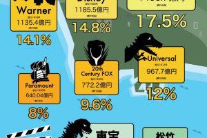 yPdh0mo 300x200 - 【悲報】ソニーさん、スパイダーマン2騒動で取り返しがつかなくなる 海外で不買運動が広まりはじめる