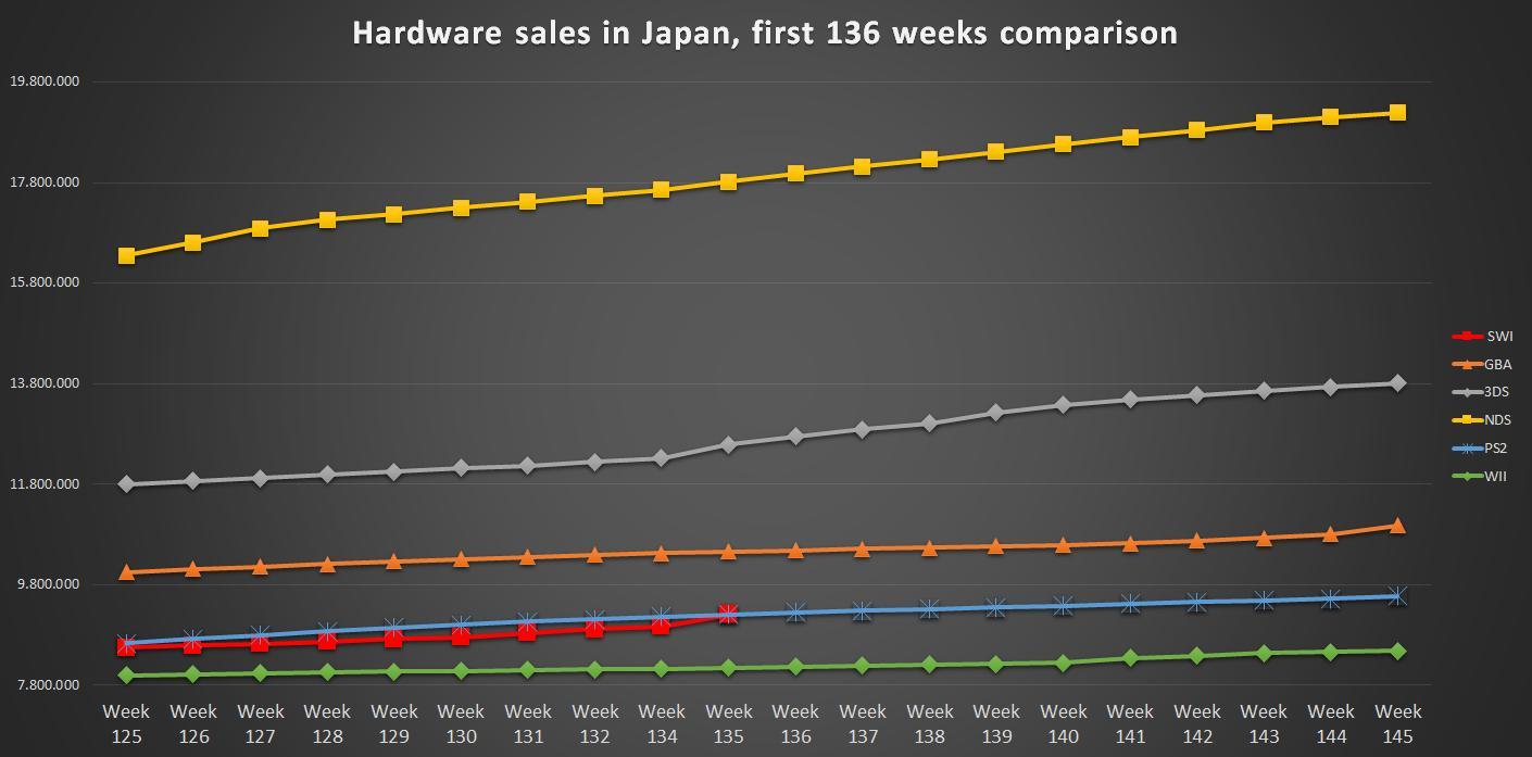 JWQgCeU - 【Switch】祝!Switch累計販売900万台突破!【Switch Lite】