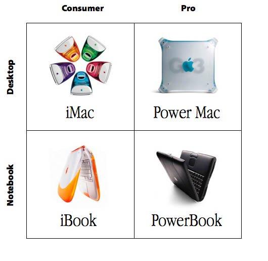 grid 1 - Apple、次世代ゲーム機「i@」を発表か!