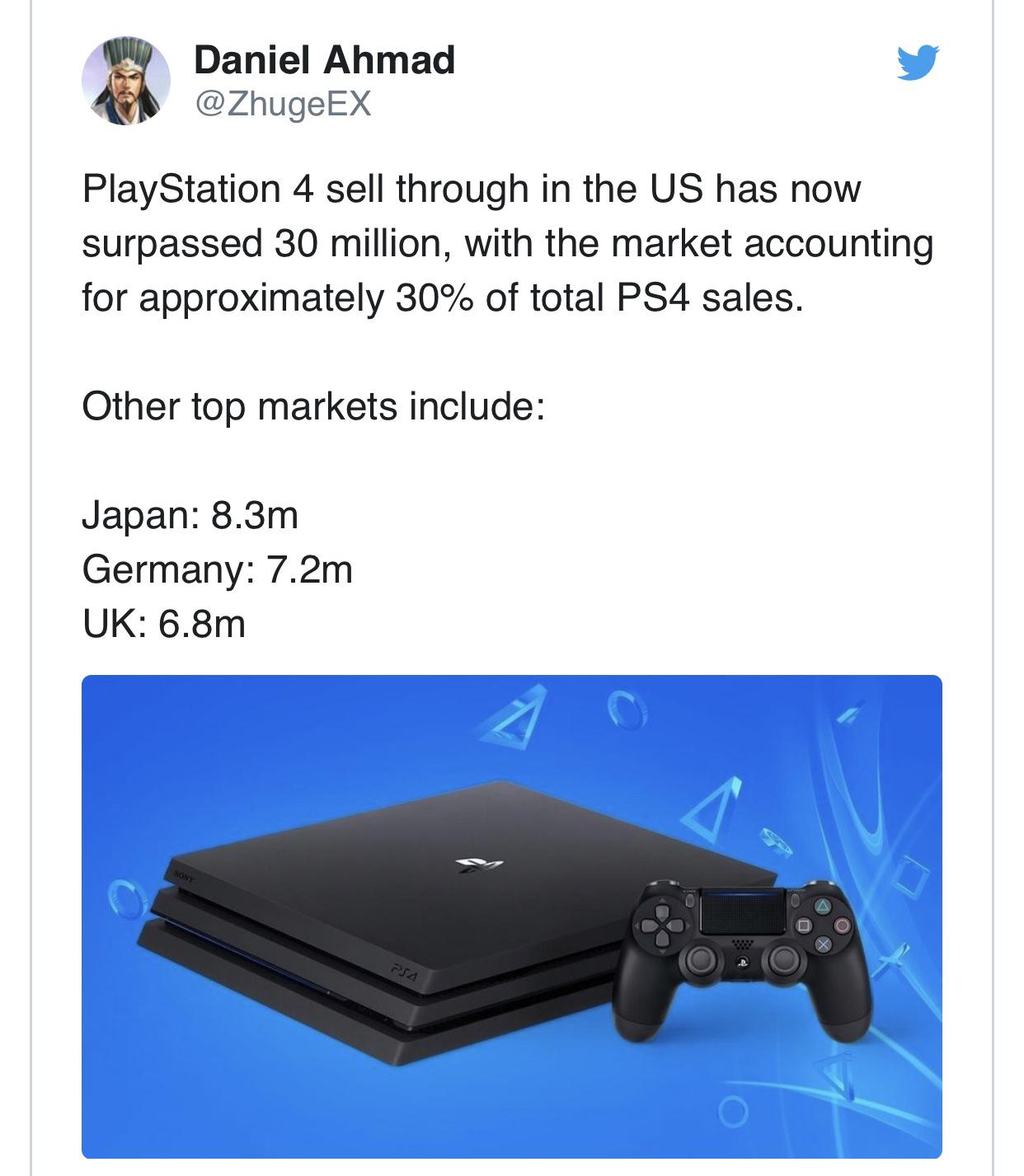 zqz2oDD - 【朗報】PS4、ドイツで720万台、英国で680万台販売してることが判明!