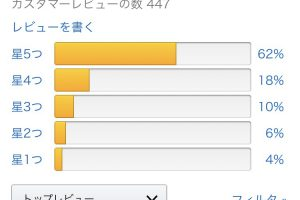 0xuiKDE 300x200 - FE風花雪月さん、うっかりAmazon評価が☆4.5まで上昇