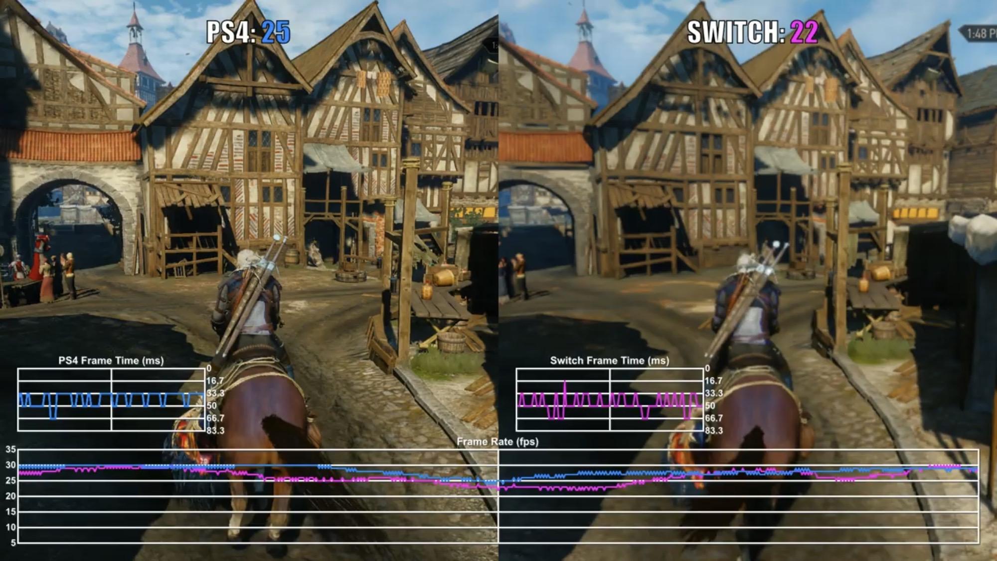 HWNCtAe - ウィッチャー3のSwitch vs PS4のフレームレート比較が到着。30fpsで安定していることが判明!