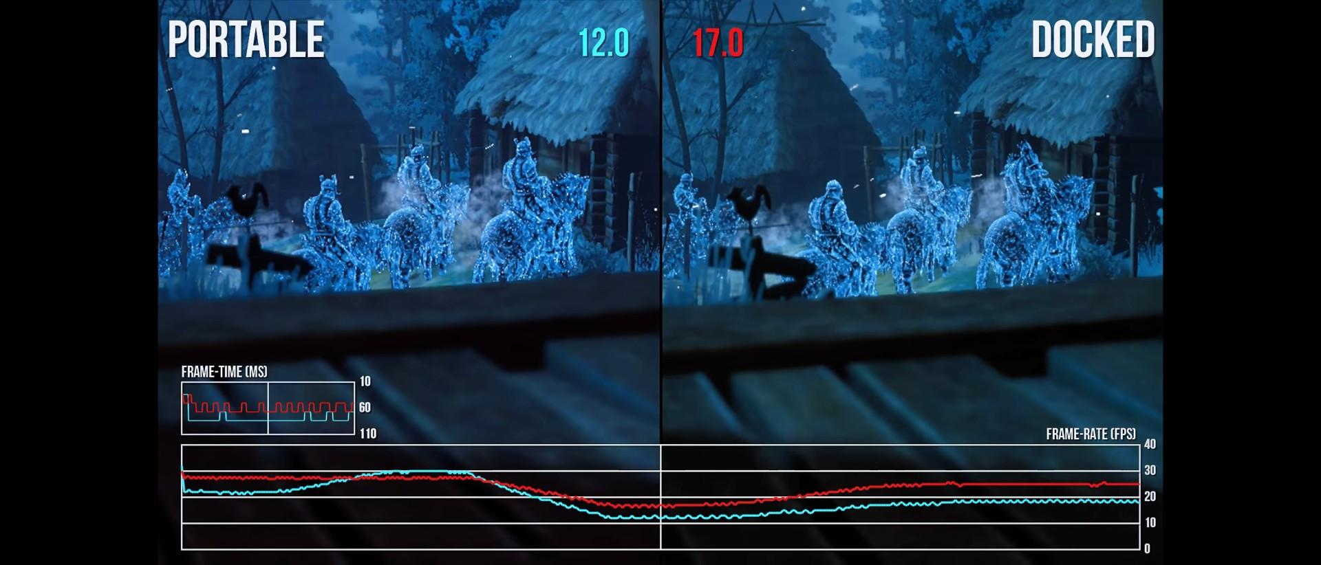 JtyOxtf - ウィッチャー3のSwitch vs PS4のフレームレート比較が到着。30fpsで安定していることが判明!
