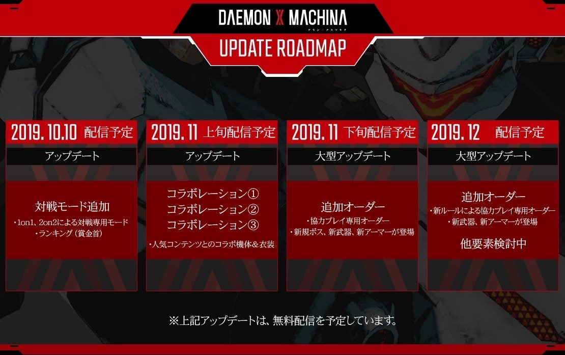MhQessy - 【朗報】デモンエクスマキナの対戦解禁日 10月10日!