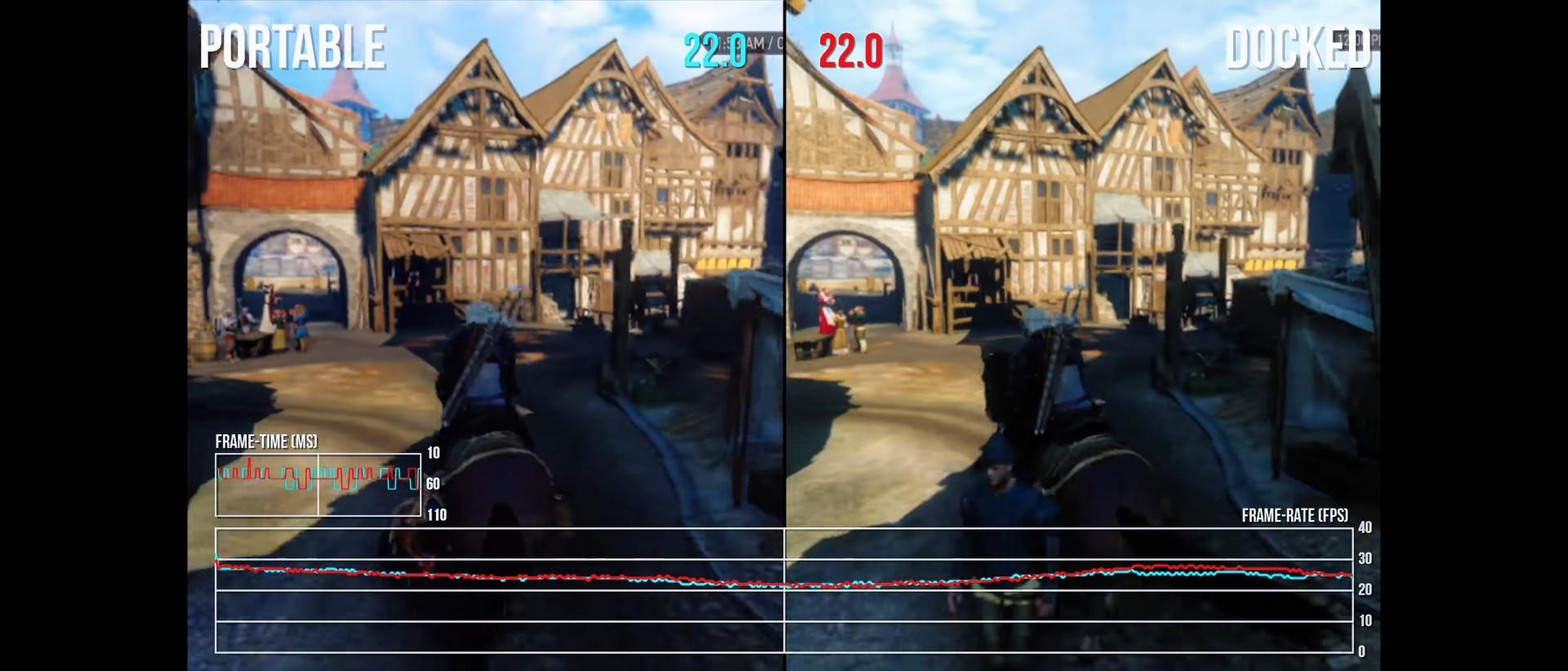 U1dnNJm - ウィッチャー3のSwitch vs PS4のフレームレート比較が到着。30fpsで安定していることが判明!